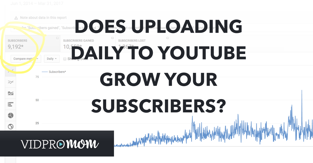 Does Uploading DAILY on YouTube increase your subscribers?