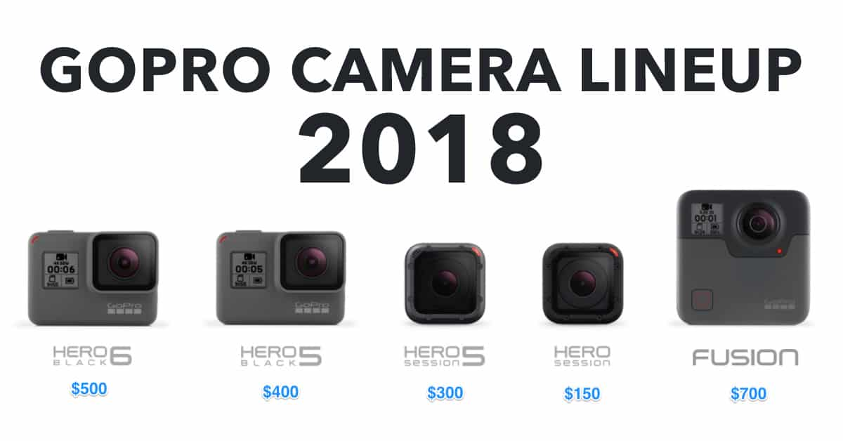 Which GoPro Should You Buy?? GoPro Comparison 2018