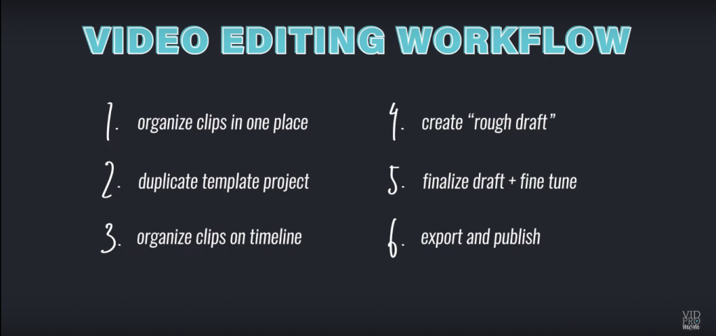 YouTube video editing workflow